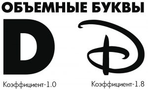 КОЭФФИЦИЕНТ-ОБЪЕМНЫХ-БУКВ