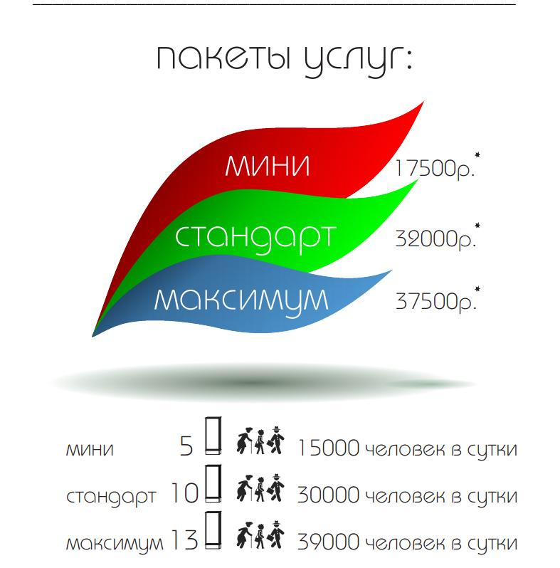 пилларсы в Воронеже