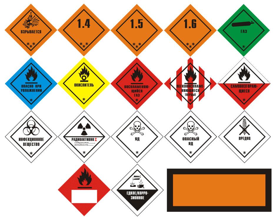 знаки опасности воронеж