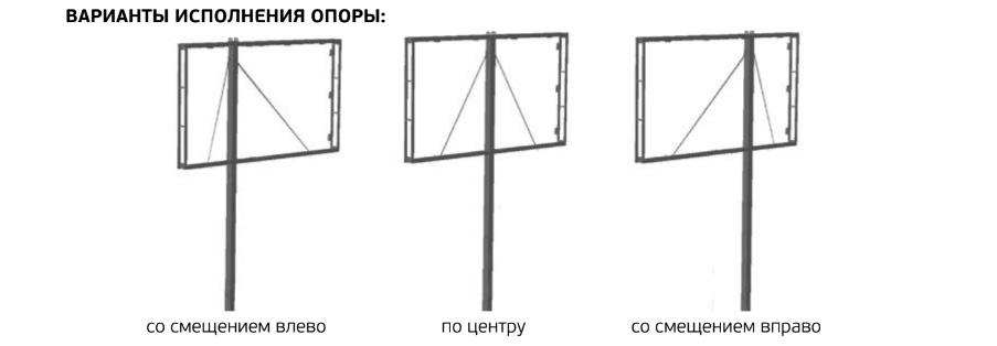 опоры-щитов-3х6-воронеж