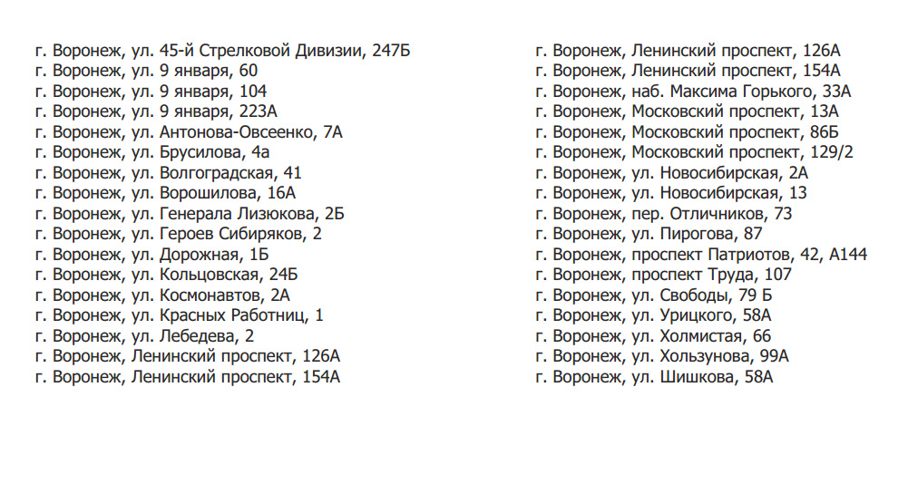 адресная программа размещения рекламы на АЗС Воронеж