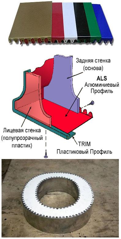 ALS-профиль-в-Воронеже