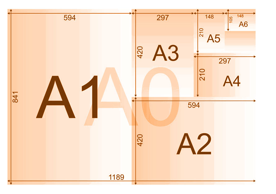 печать-А1-воронеж