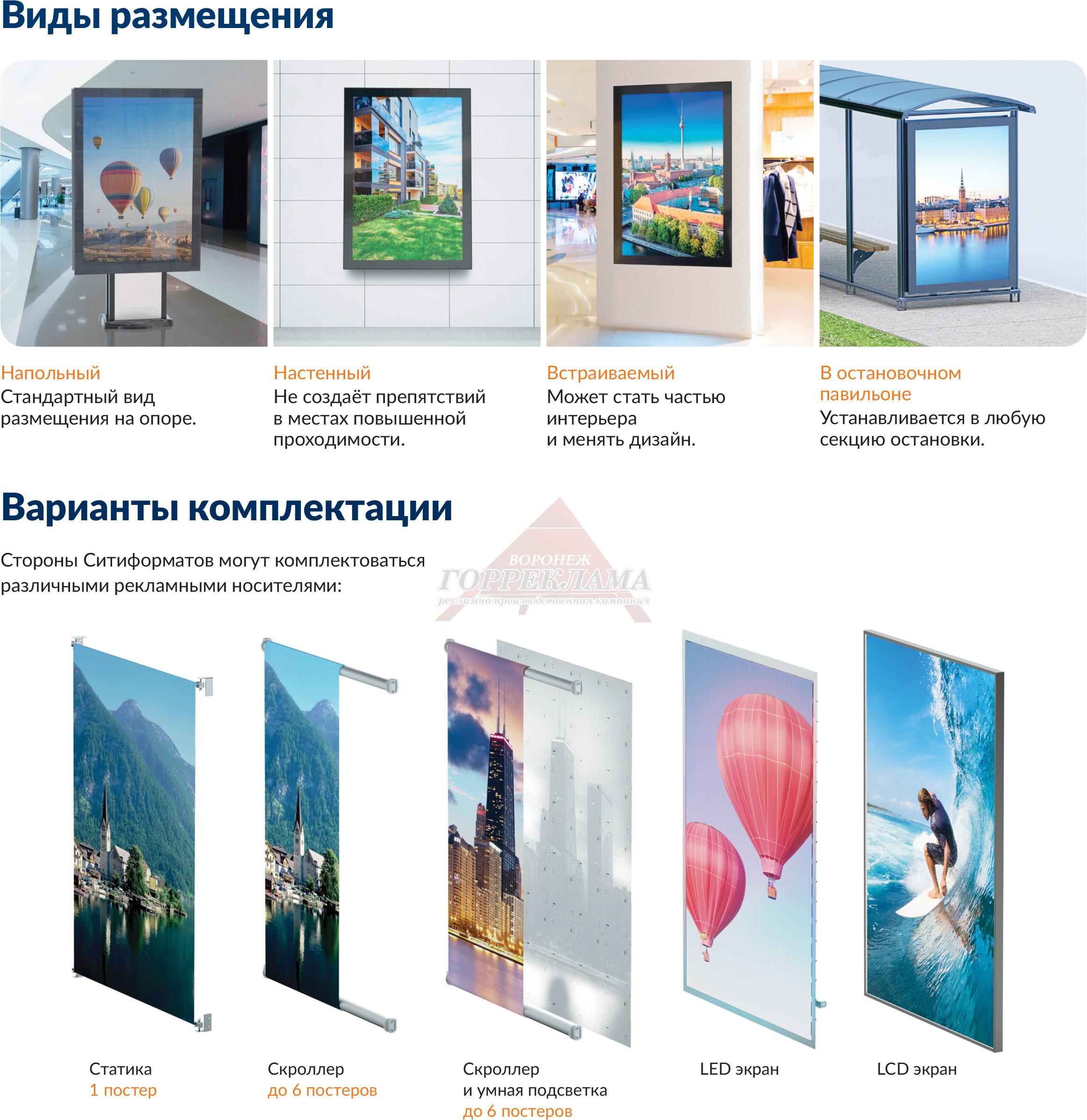 виды-размещения-сити-форматов-в-Воронеже