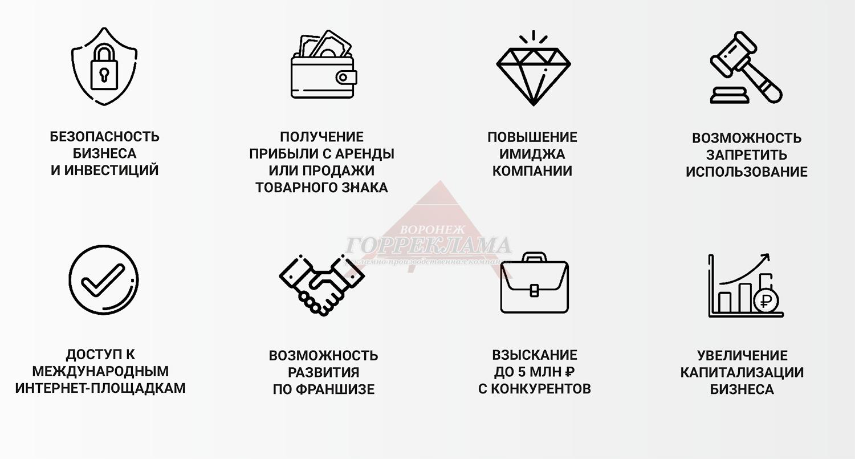 регистрация-товарного-знака-в-Воронеже